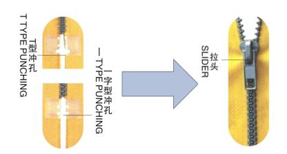HY-133S-A 全自动穿头机(链牙拉开式)